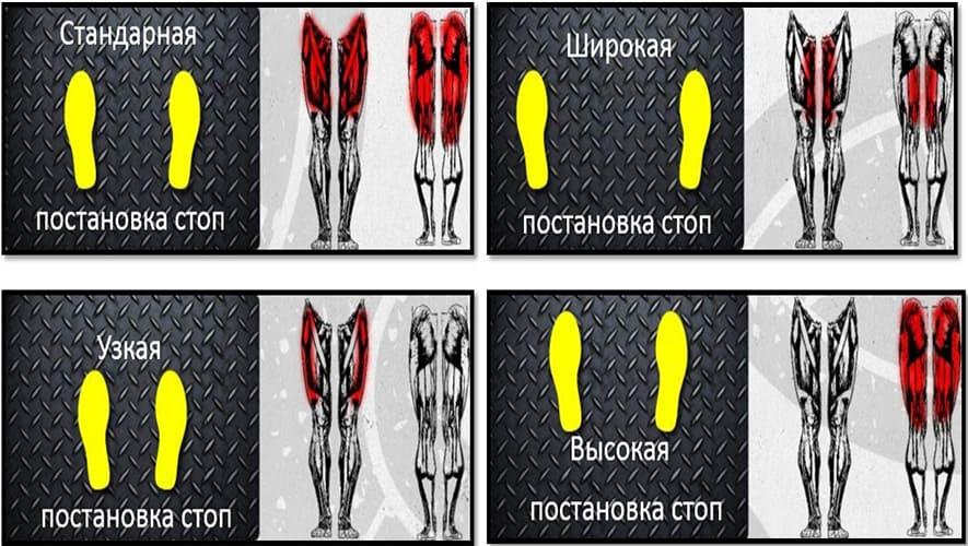 Постановка ног для жима ногами